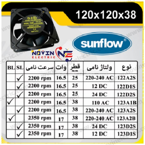 فن تابلویی ۱۲x۱۲ بلبرینگی 220 ولت AC