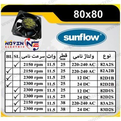 فن تابلویی۸X۸ بوشی 220 ولت AC